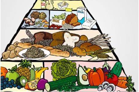 сбалансированная диета для похудения меню на месяц